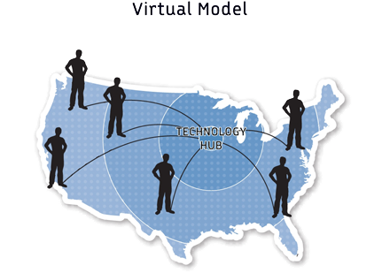 WFM Technology - At-Home Agent Virtual Contact Center Model Diagram